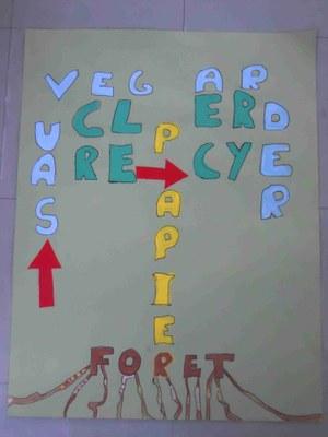 recycler papier = sauvegarder forêt