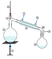 200px Simple chem distillation